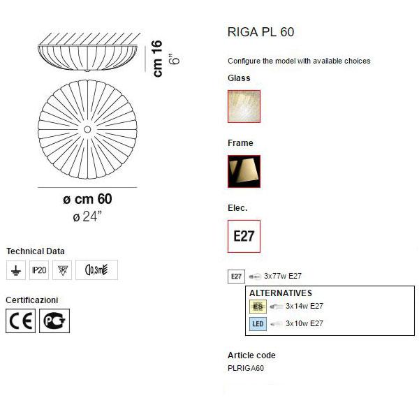 Plafondi Riga PP